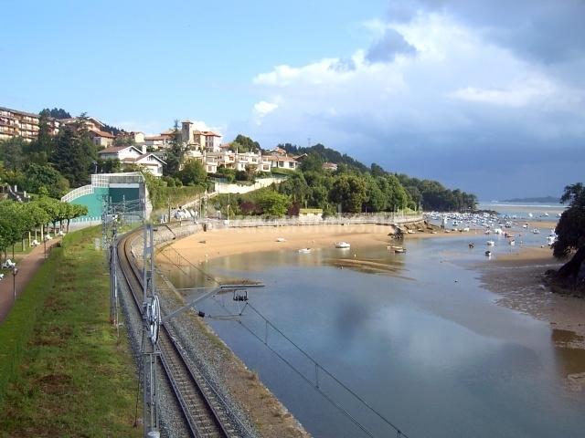 Playas de Bilbao